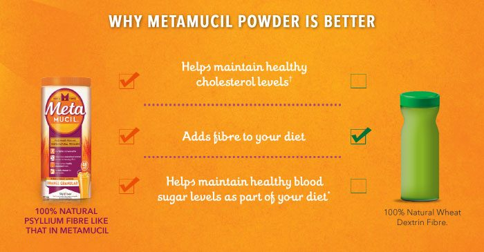 Why Metamucil Powder is Better